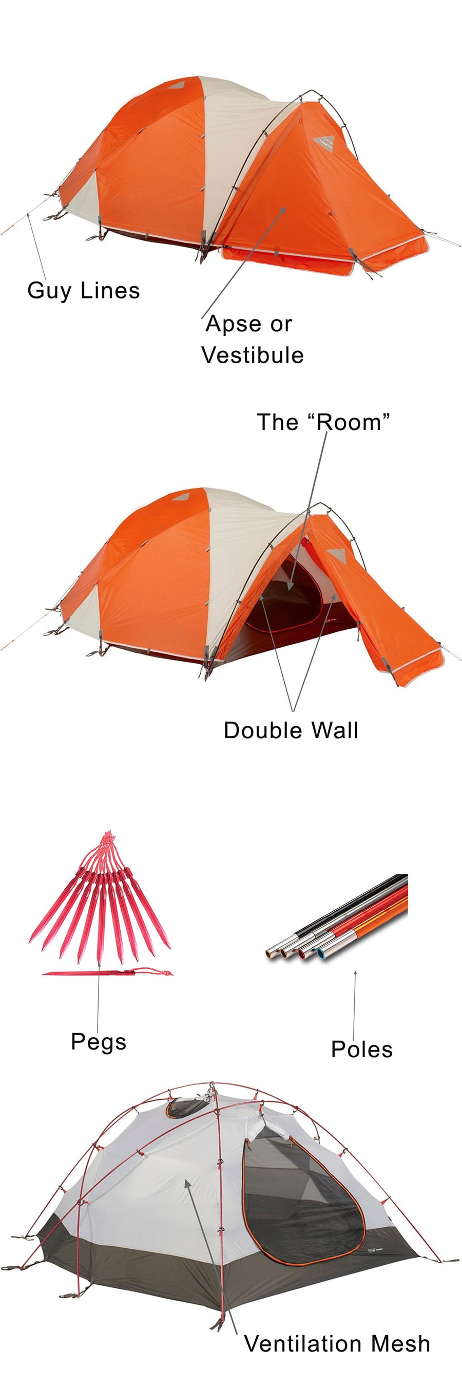 The different elements of a tent