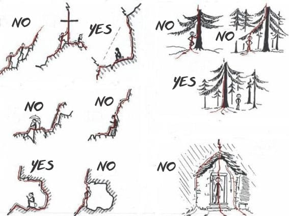 yes no lightning safety