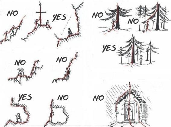 yes no lightning safety