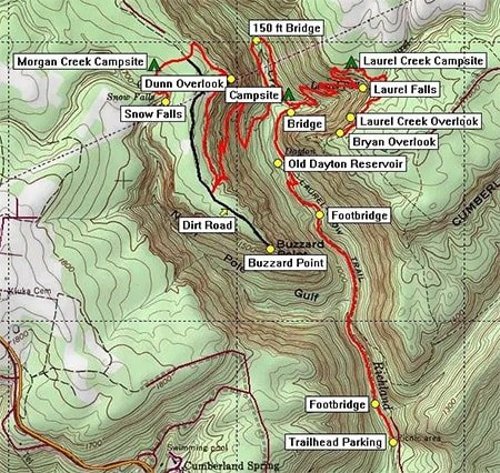 GPS track and waypoints